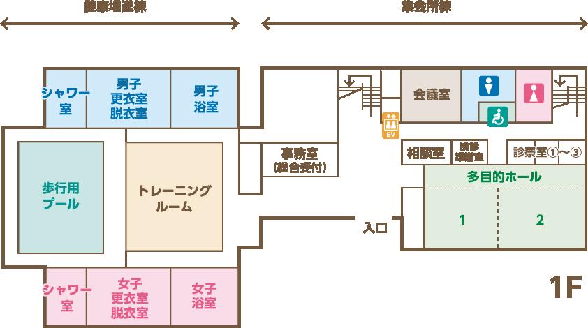 館内図1F